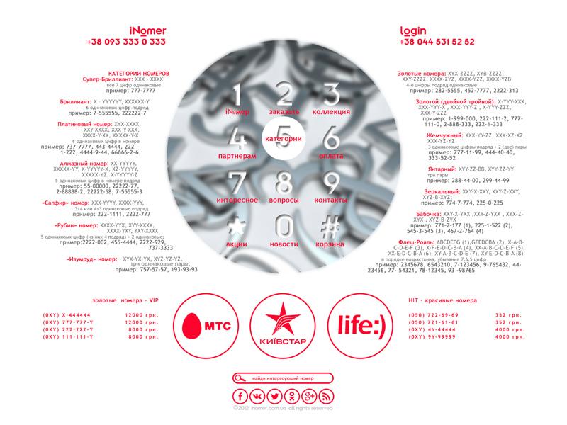 страница Категории для сайта киевской компании iNomer